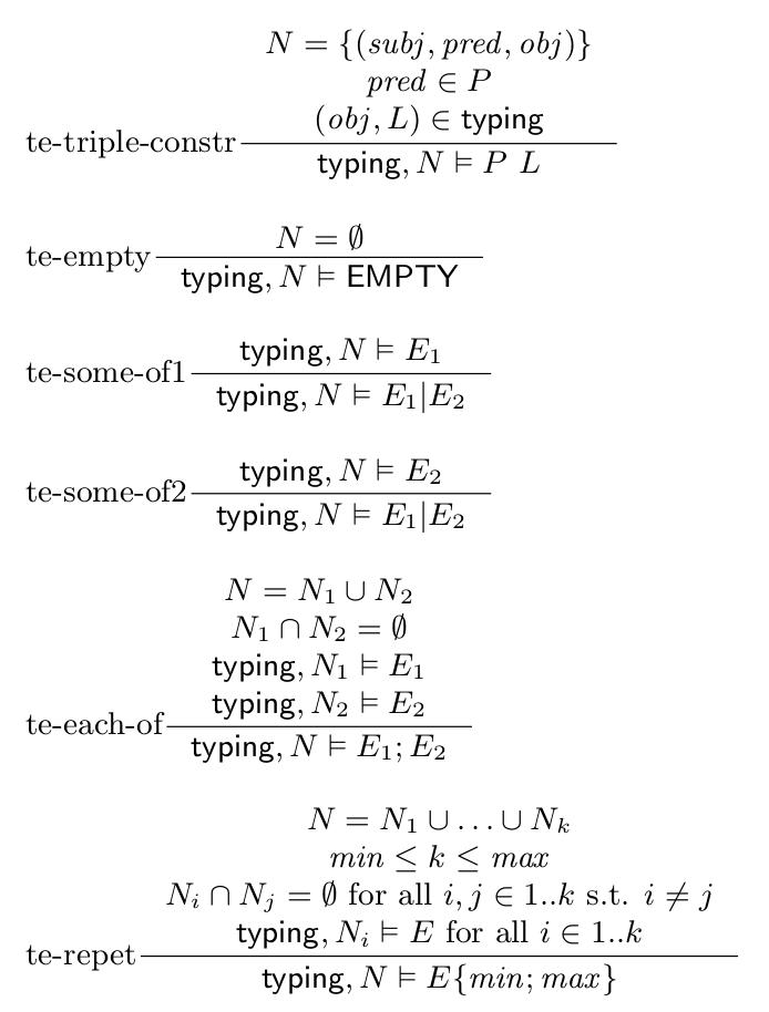 Semantics of Shape Expressions Schemas